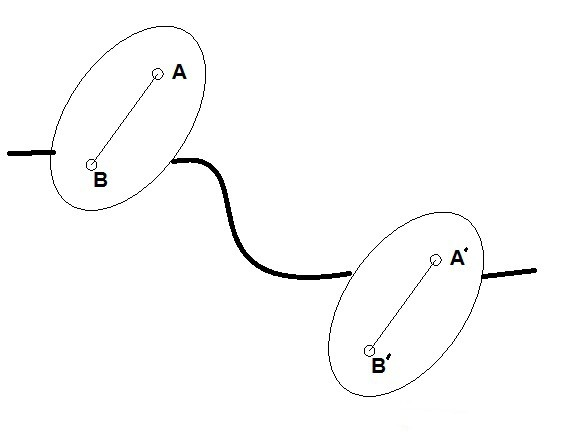 modello di movimento traslazionale