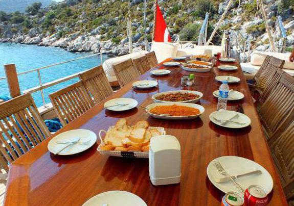 Listopad Vrijeme u Kemeru Turska