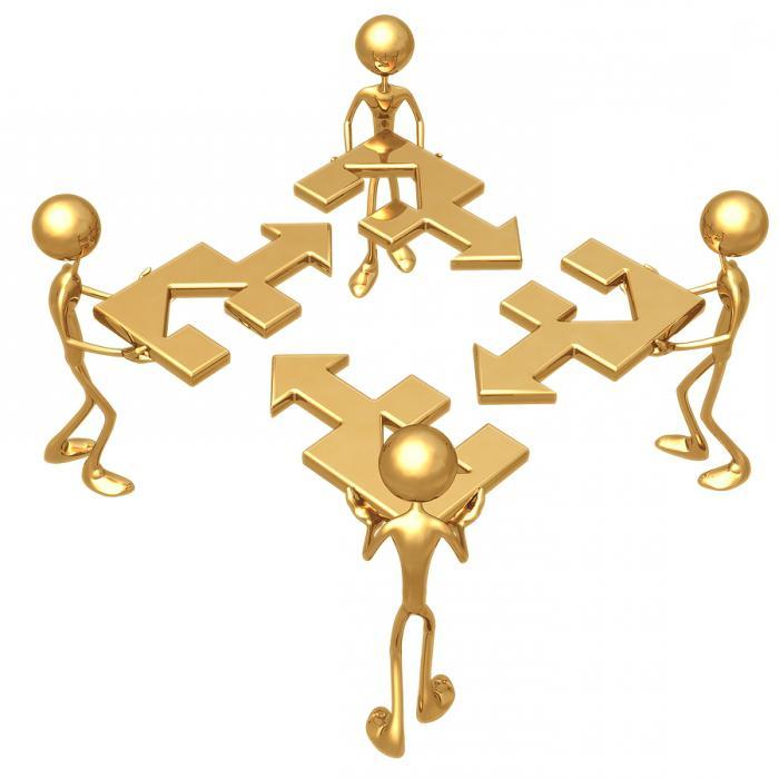 vrste konfliktov v organizaciji