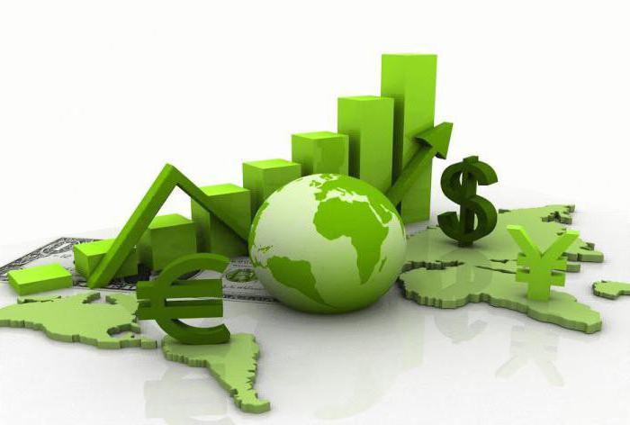 врсте економских система и њихове карактеристике