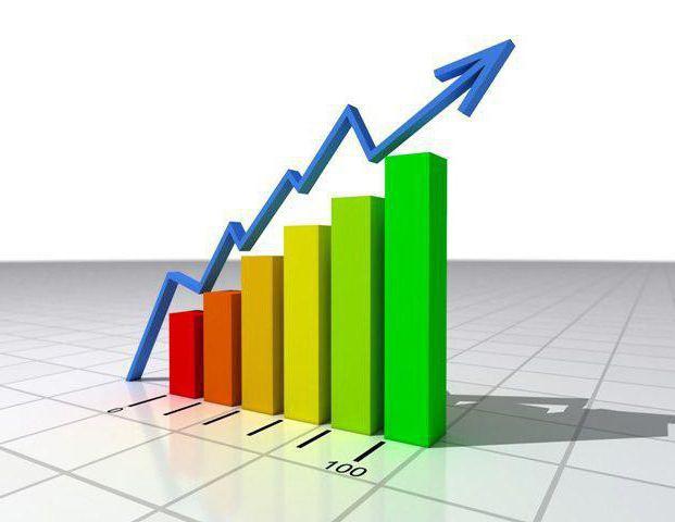 sistema economico di mercato