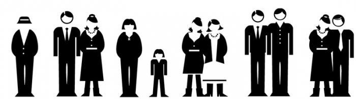 famiglia tradizionale e moderna