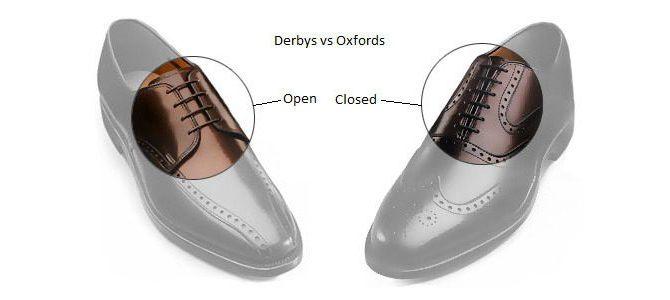 tipi di scarpe da uomo