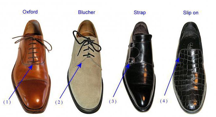 tipi e tipi di scarpe da uomo