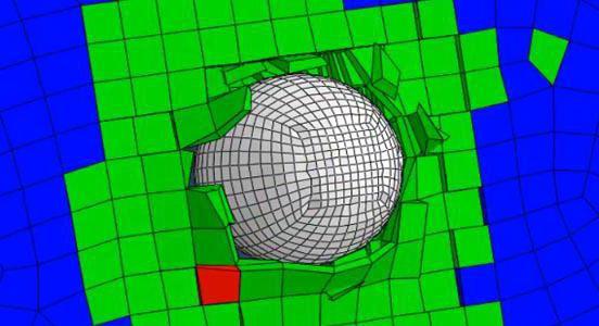 tipi di modellizzazione matematica
