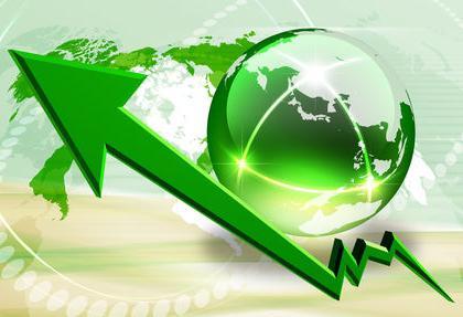 istota i rodzaje zysków przedsiębiorstwa