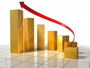 rodzaje rentowności i ich cel