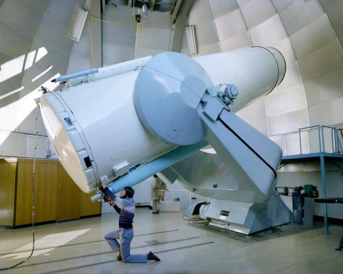 zasada działania lustrzanego teleskopu