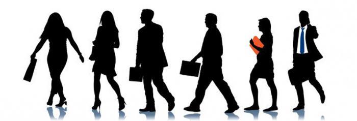 Видове безработица и причини
