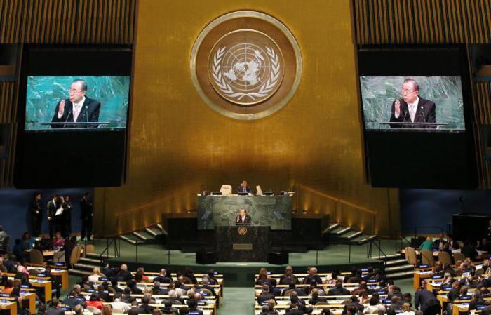 Резолюция на Общото събрание на ООН