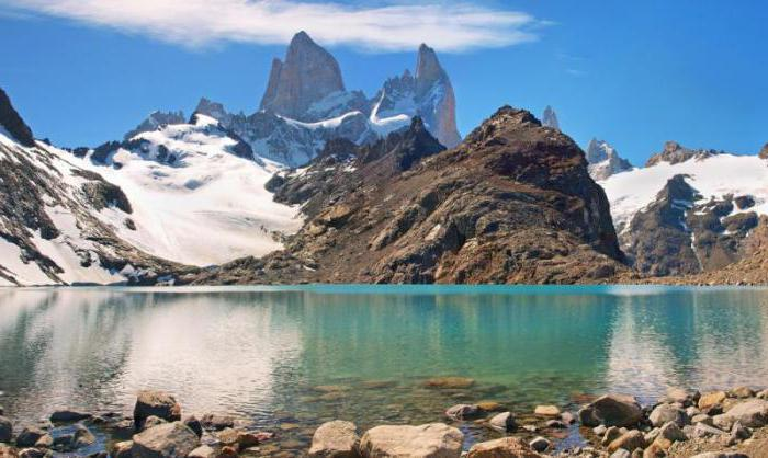 znamenitosti Argentine