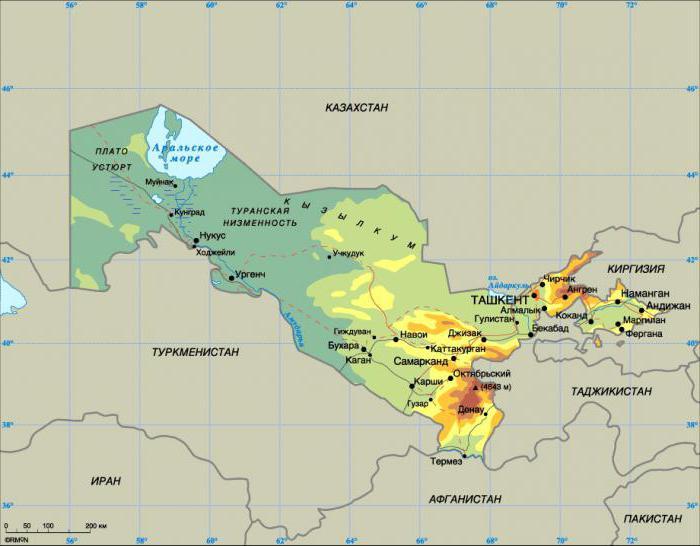 Населението на Узбекистан е
