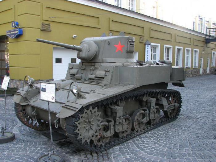 Vadim Zadorozhny Museum Recensioni