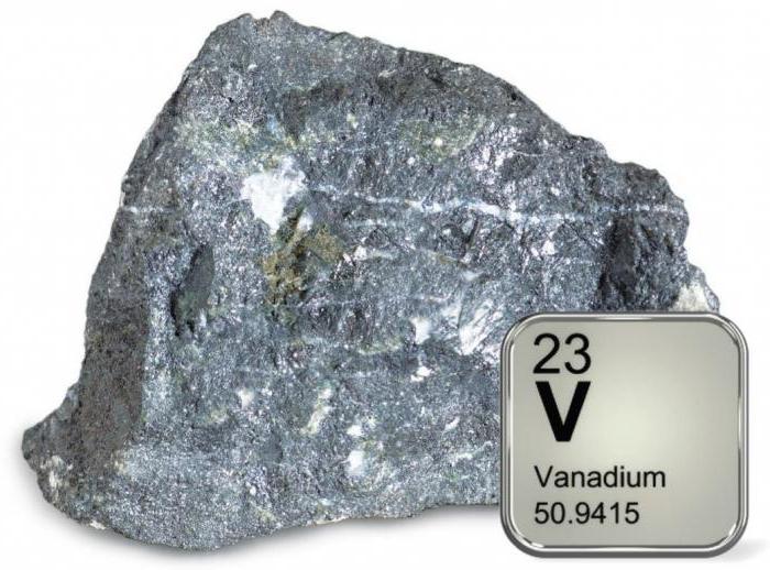својства ванадија