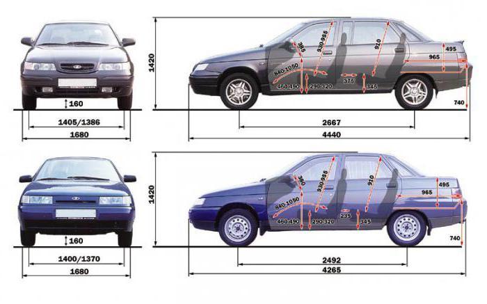 ВАЗ 2110 конфигурација и цене