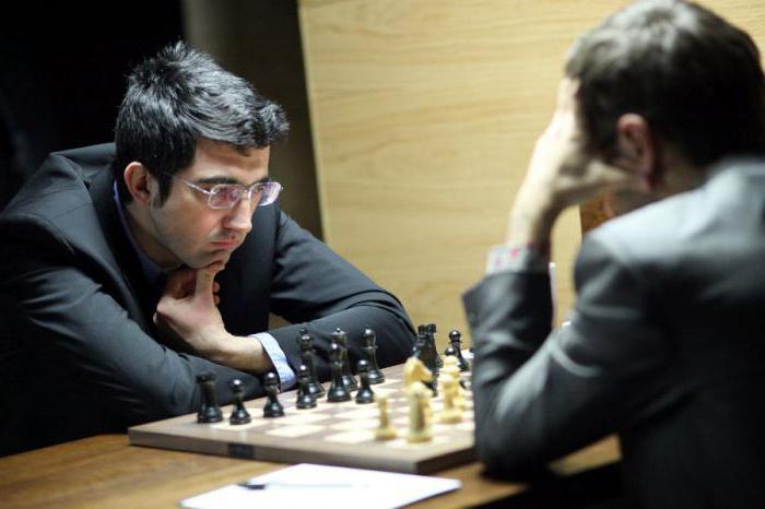 Vladimir Kramnik nazionalità