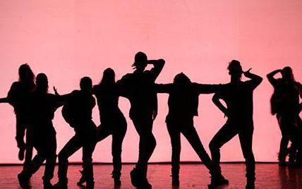 Wacking Dance Style