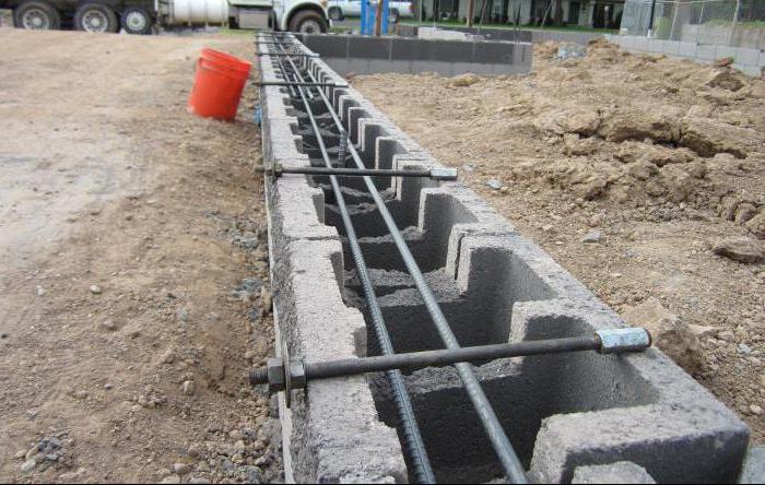 производство на стенни блокове