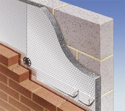 vanjska izolacija zida