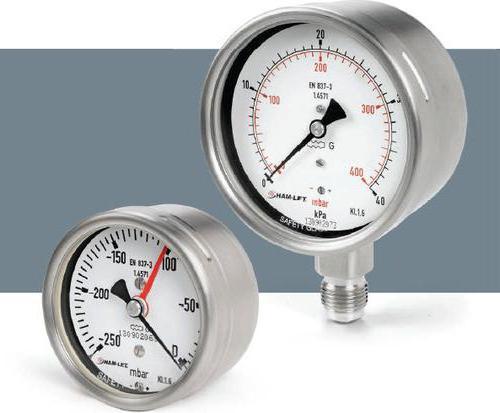 unità di pressione del gas