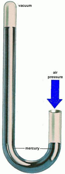 unità di pressione