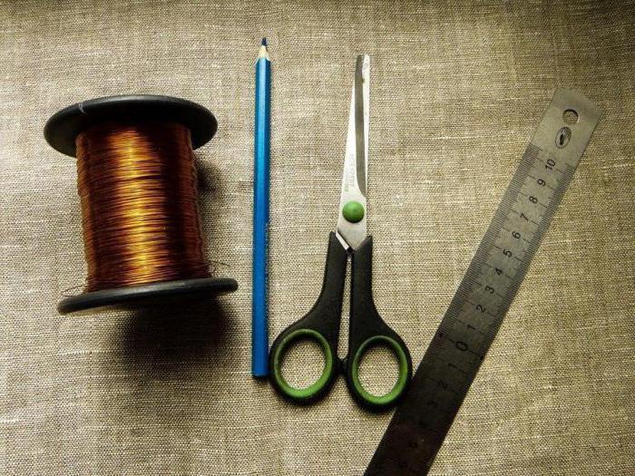 modello di tessitura del filo