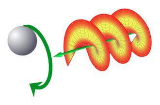 elektromagnetska energija