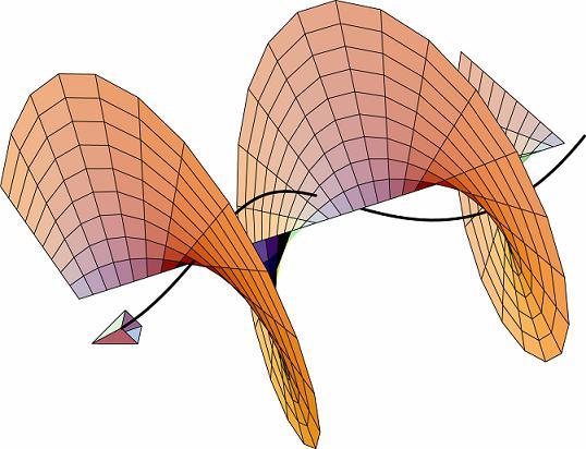 emisija elektromagnetskih valova