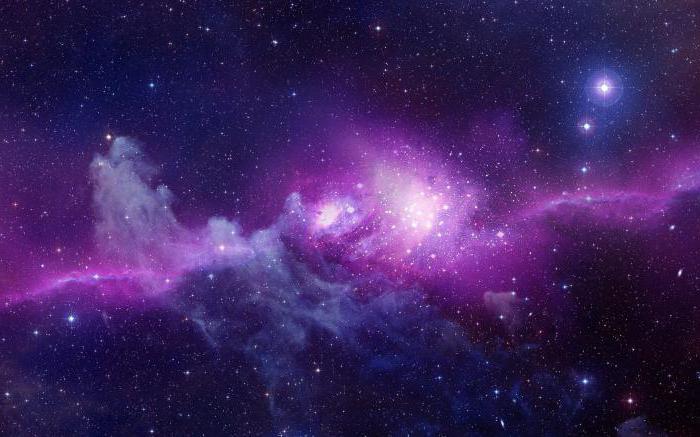 какво е галактика