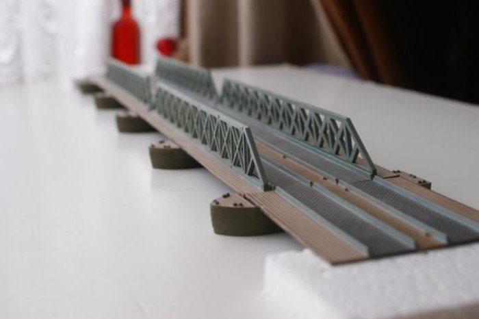 gradnja mostov