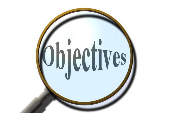 concetto di obiettivi e obiettivi