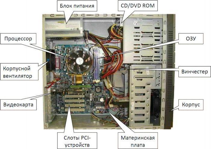 Kućišta za računala