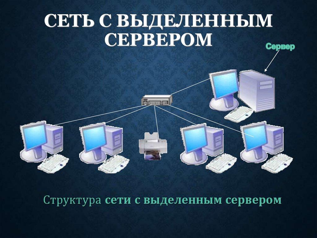 Funzionalità del server