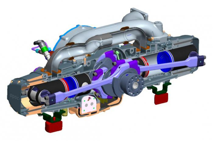 toplinski motori