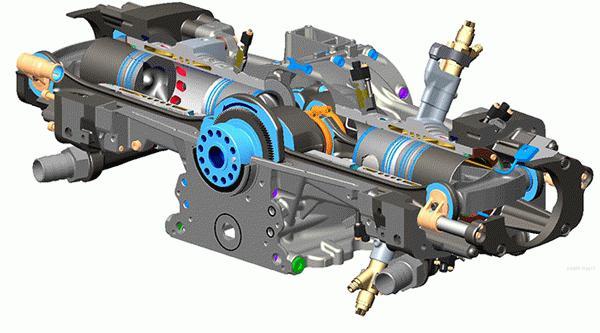 vrste toplinskih motora