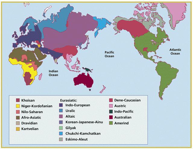 gruppi linguistici