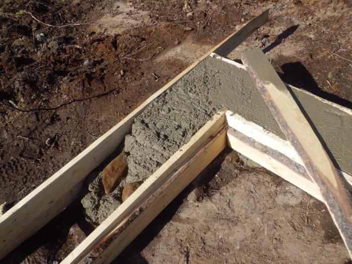 preparazione della malta per la proporzione di fondazione