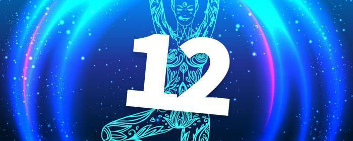 11 11 na satu