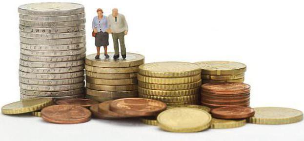 финансирана пензија