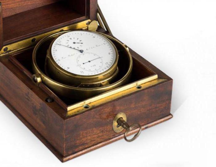 cos'è un cronometro