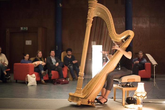 Igranje harfe
