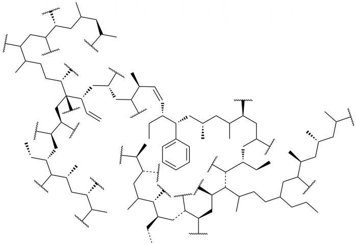 реакција полимеризације је