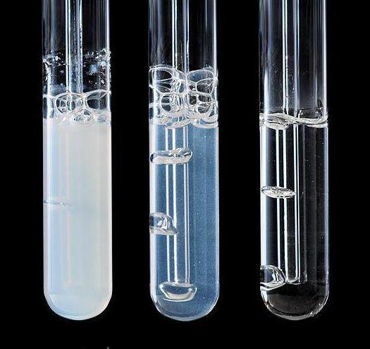 реверзибилне хемијске реакције