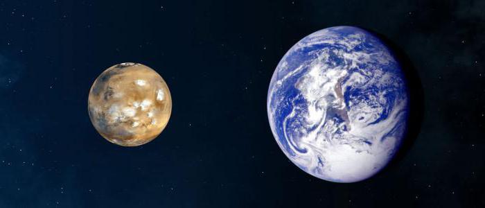model solarnog sustava