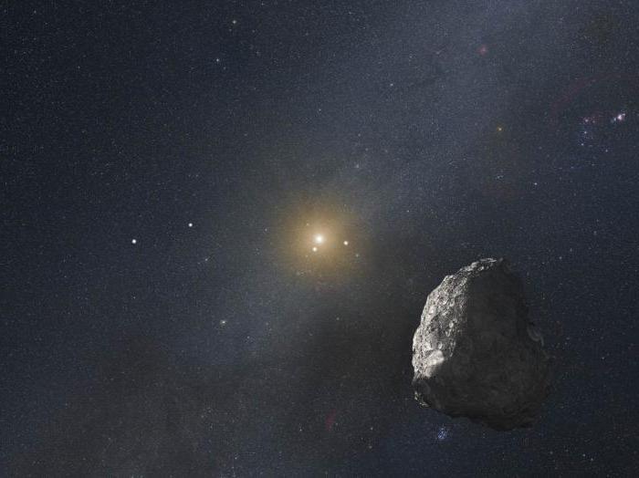 naziv Sunčevog sustava