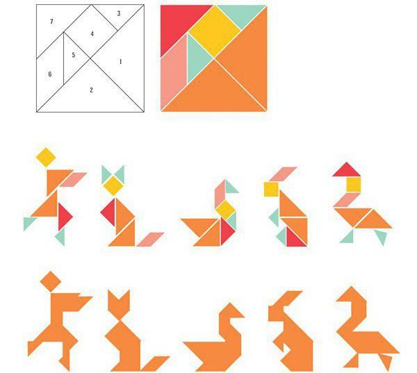 cos'è il tangram