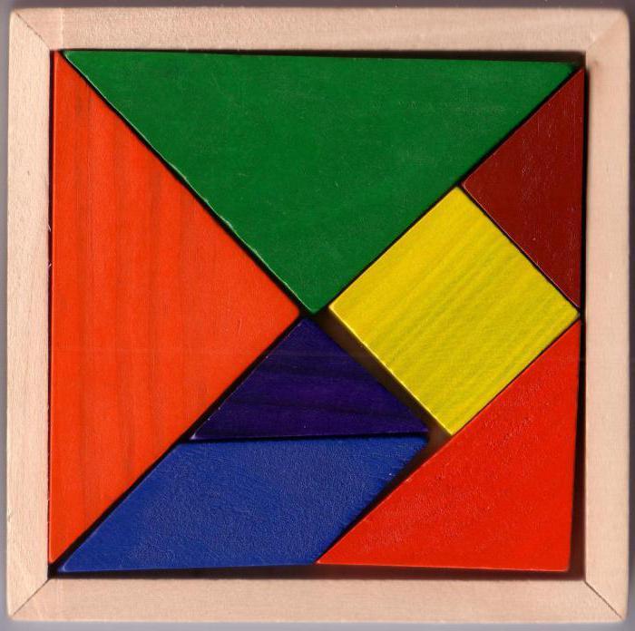 come raccogliere tangram