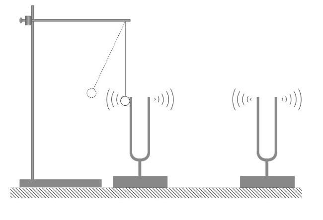 oscilacija vilice