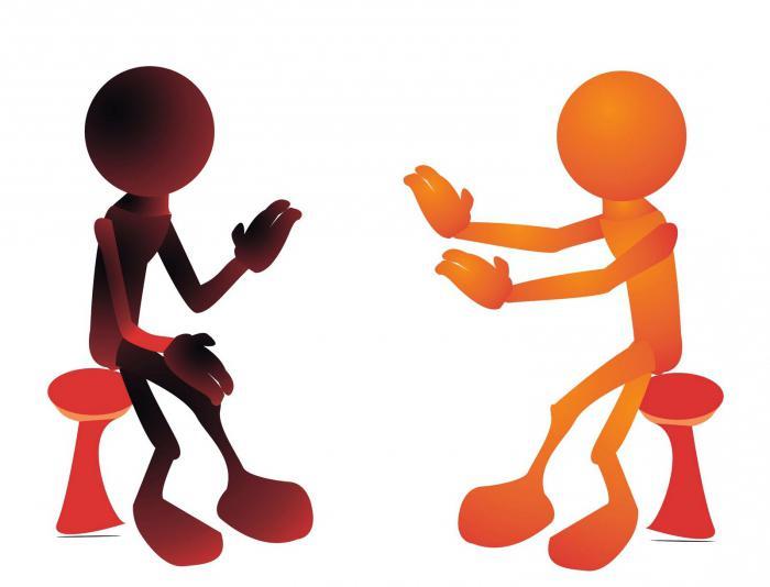 психология на комуникацията
