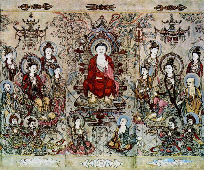 Konfucijanstvo in taoizem